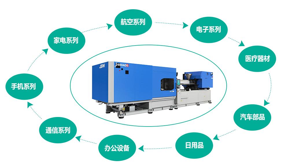 日钢塑料机械(深圳)有限公司